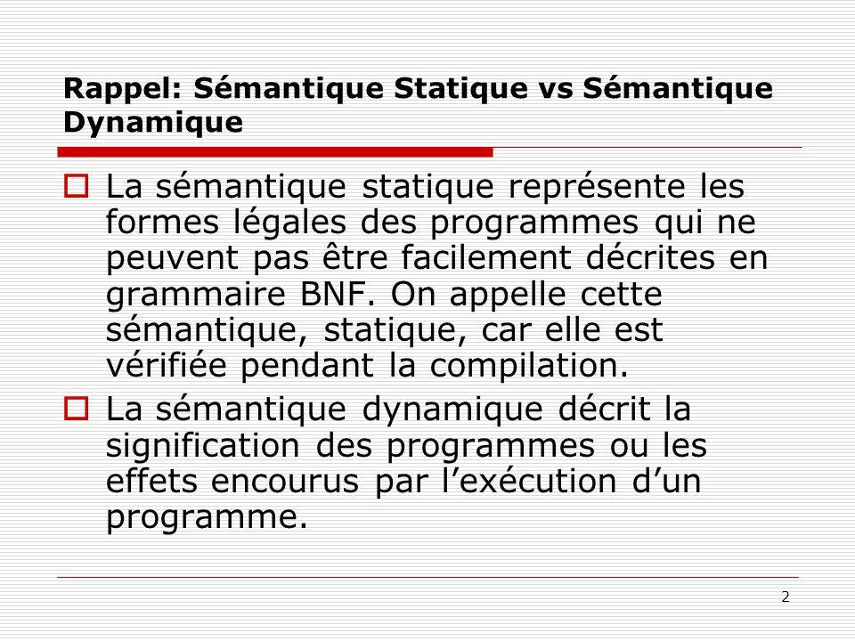 2 Rappel: Sémantique Statique vs Sémantique Dynamique  La sémantique statique représente les formes légales des programmes qui ne peuvent pas être fa