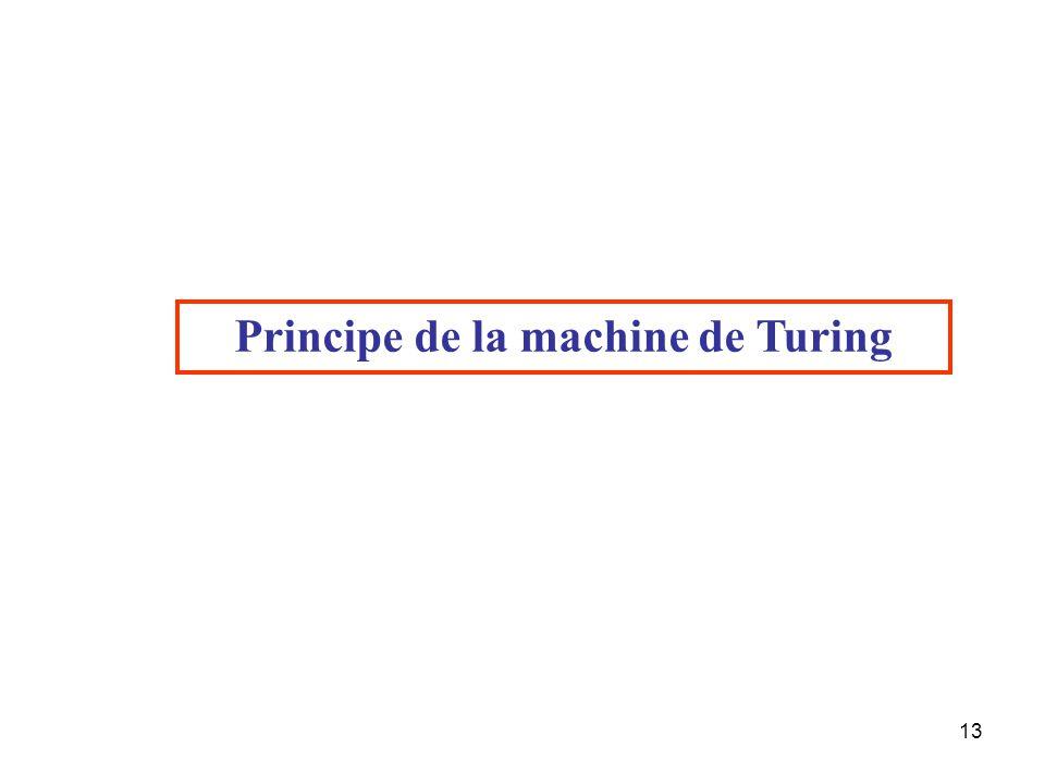 13 Principe de la machine de Turing