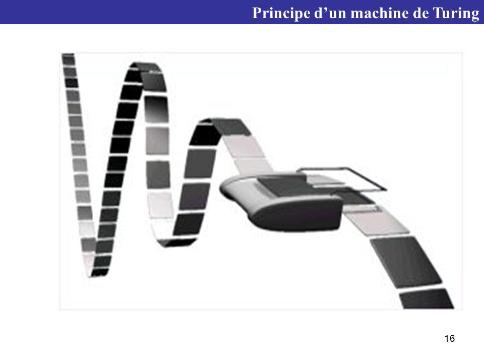 16 Principe d'un machine de Turing