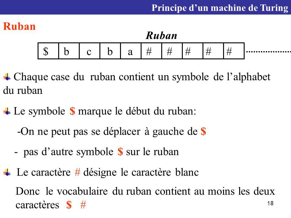 18 Ruban ab$cb  Chaque case du ruban contient un symbole de l'alphabet du ruban Le symbole $ marque le début du ruban: -On ne peut pas se déplacer à gauche de $ - pas d'autre symbole $ sur le ruban Le caractère  désigne le caractère blanc Donc le vocabulaire du ruban contient au moins les deux caractères $  Principe d'un machine de Turing