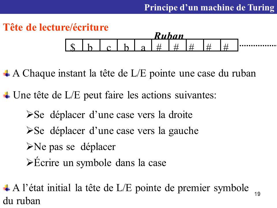 19 Tête de lecture/écriture Principe d'un machine de Turing Ruban ab$cb  A Chaque instant la tête de L/E pointe une case du ruban Une tête de L/E peut faire les actions suivantes:  Se déplacer d'une case vers la droite  Se déplacer d'une case vers la gauche  Écrire un symbole dans la case  Ne pas se déplacer A l'état initial la tête de L/E pointe de premier symbole du ruban