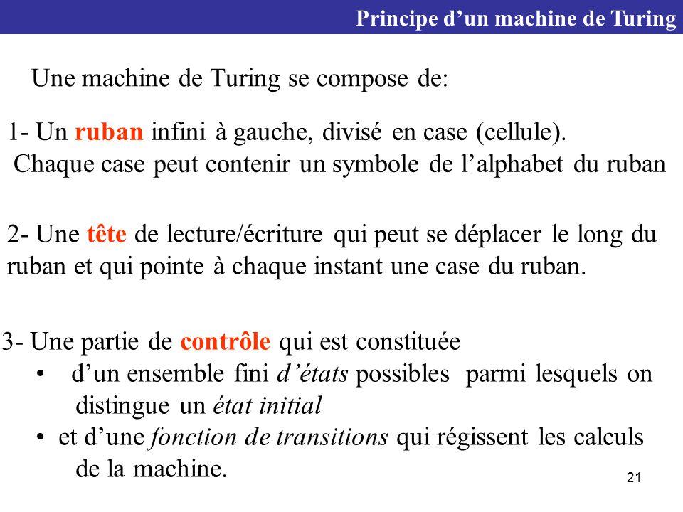 21 Principe d'un machine de Turing Une machine de Turing se compose de: 1- Un ruban infini à gauche, divisé en case (cellule).
