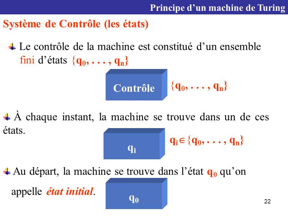 22 Système de Contrôle (les états) Principe d'un machine de Turing Le contrôle de la machine est constitué d'un ensemble fini d'états {q 0,..., q n } À chaque instant, la machine se trouve dans un de ces états.