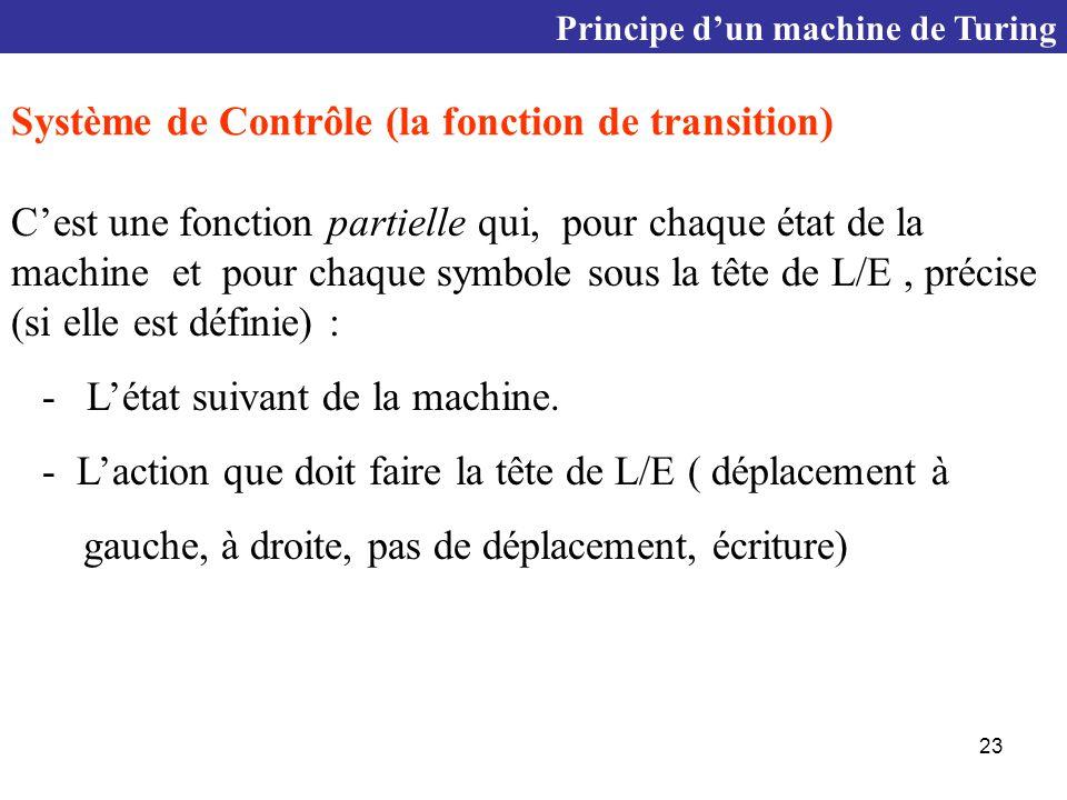 23 Principe d'un machine de Turing Système de Contrôle (la fonction de transition) C'est une fonction partielle qui, pour chaque état de la machine et pour chaque symbole sous la tête de L/E, précise (si elle est définie) : - L'état suivant de la machine.