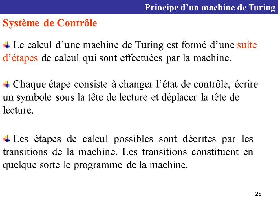 25 Les étapes de calcul possibles sont décrites par les transitions de la machine.