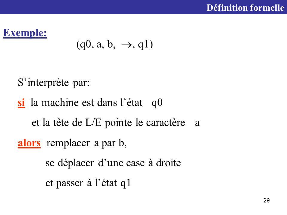 29 Définition formelle Exemple: (q0, a, b, , q1) S'interprète par: si la machine est dans l'état q0 et la tête de L/E pointe le caractère a alors remplacer a par b, se déplacer d'une case à droite et passer à l'état q1