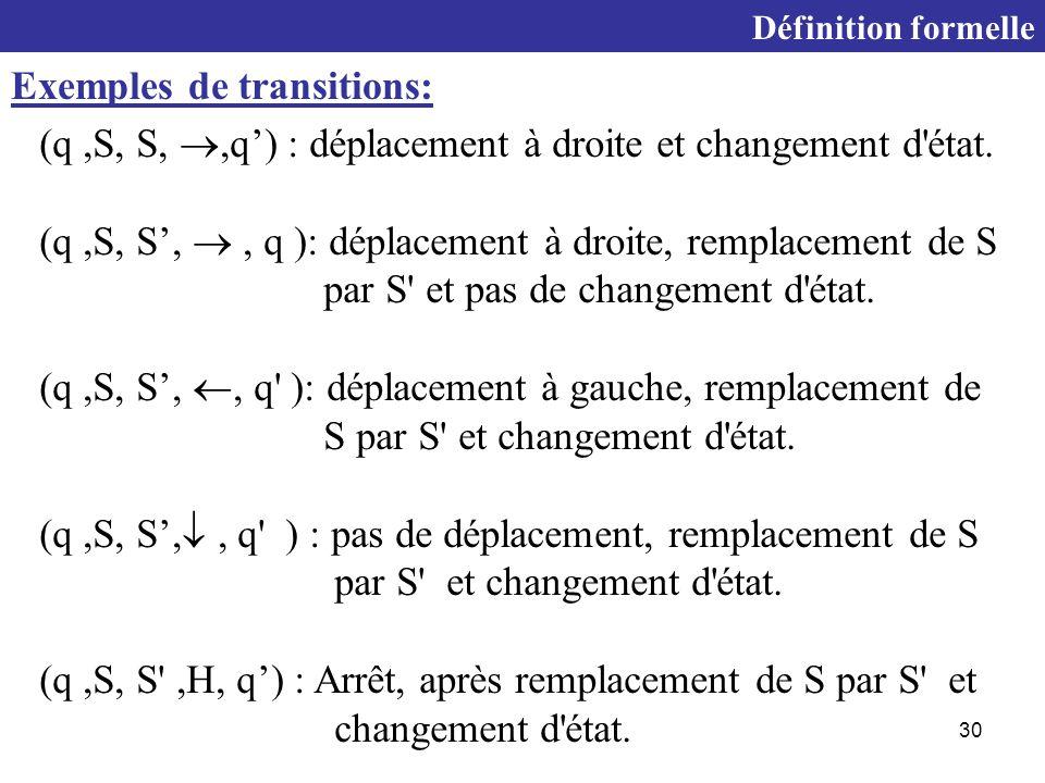 30 Définition formelle (q,S, S, ,q') : déplacement à droite et changement d état.