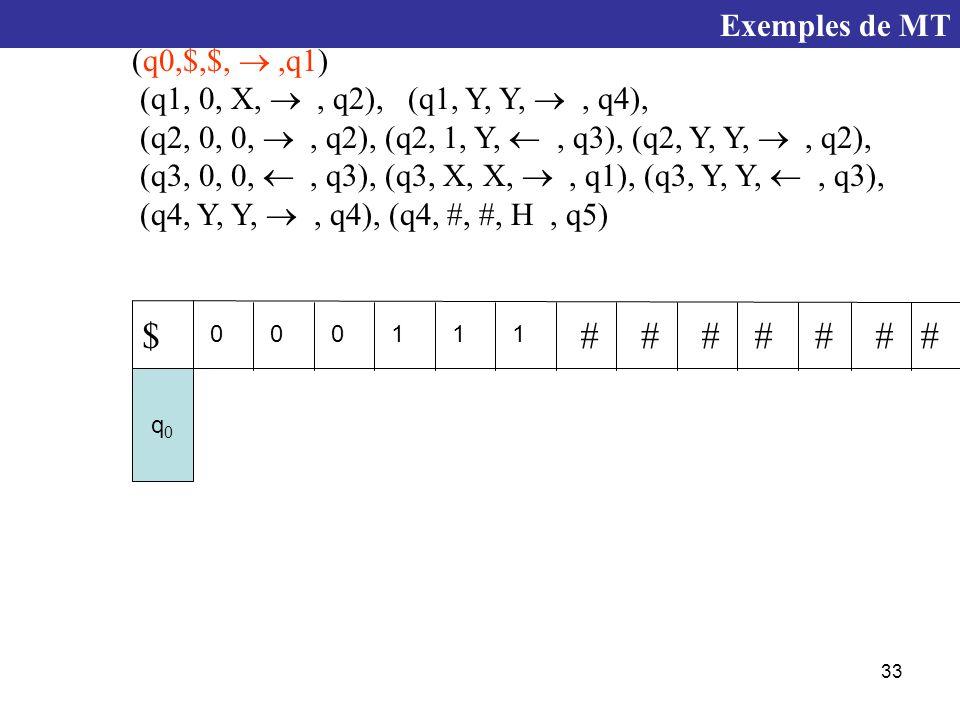 33 q0q0 000111 $####### (q0,$,$, ,q1) (q1, 0, X, , q2), (q1, Y, Y, , q4), (q2, 0, 0, , q2), (q2, 1, Y, , q3), (q2, Y, Y, , q2), (q3, 0, 0, , q3), (q3, X, X, , q1), (q3, Y, Y, , q3), (q4, Y, Y, , q4), (q4, #, #, H, q5) Exemples de MT