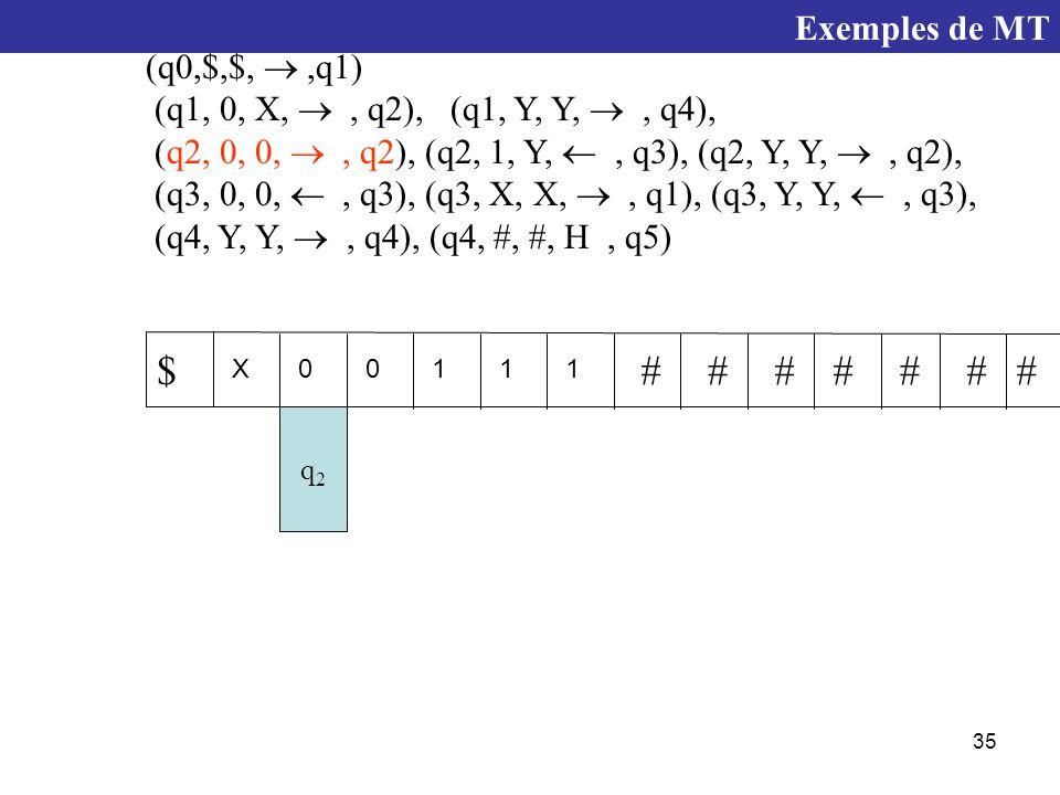 35 q2q2 X00111 $####### (q0,$,$, ,q1) (q1, 0, X, , q2), (q1, Y, Y, , q4), (q2, 0, 0, , q2), (q2, 1, Y, , q3), (q2, Y, Y, , q2), (q3, 0, 0, , q3), (q3, X, X, , q1), (q3, Y, Y, , q3), (q4, Y, Y, , q4), (q4, #, #, H, q5) Exemples de MT