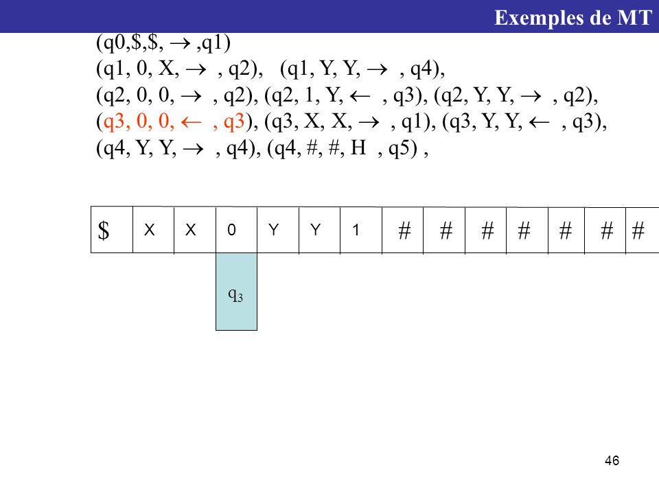 46 q3q3 XX0YY1 $####### (q0,$,$, ,q1) (q1, 0, X, , q2), (q1, Y, Y, , q4), (q2, 0, 0, , q2), (q2, 1, Y, , q3), (q2, Y, Y, , q2), (q3, 0, 0, , q3), (q3, X, X, , q1), (q3, Y, Y, , q3), (q4, Y, Y, , q4), (q4, #, #, H, q5), Exemples de MT