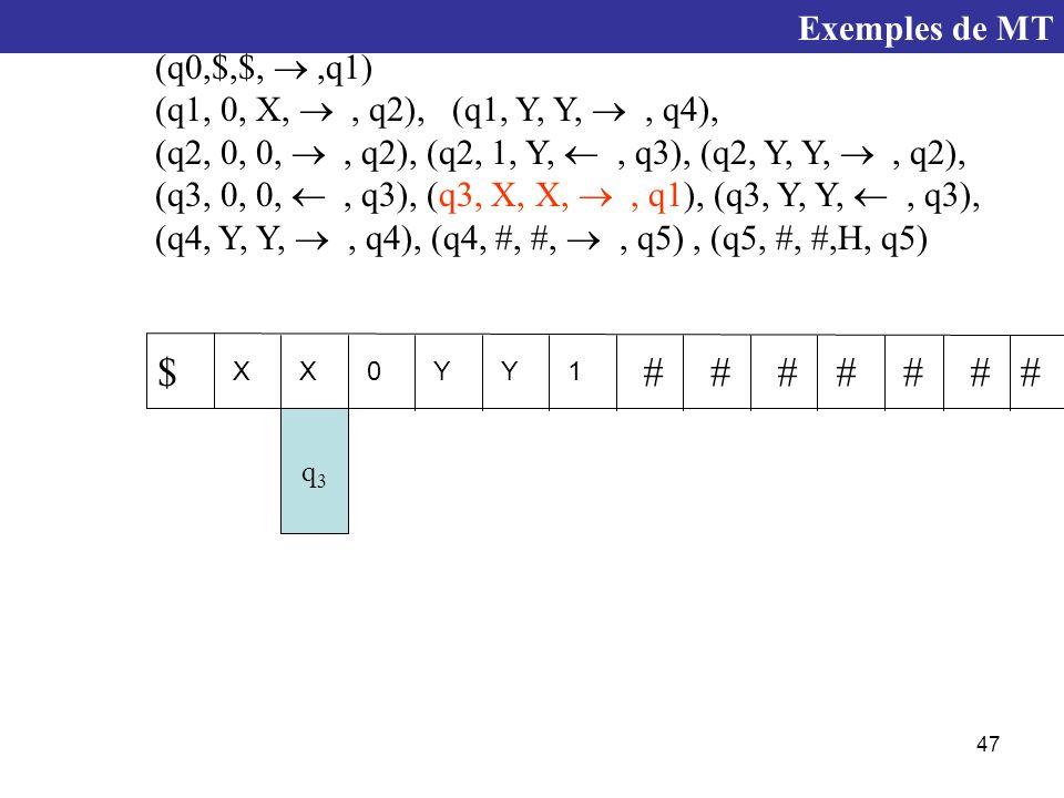 47 q3q3 XX0YY1 $####### (q0,$,$, ,q1) (q1, 0, X, , q2), (q1, Y, Y, , q4), (q2, 0, 0, , q2), (q2, 1, Y, , q3), (q2, Y, Y, , q2), (q3, 0, 0, , q3), (q3, X, X, , q1), (q3, Y, Y, , q3), (q4, Y, Y, , q4), (q4, #, #, , q5), (q5, #, #,H, q5) Exemples de MT