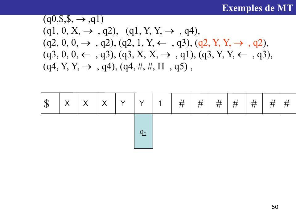 50 q2q2 XXXYY1 $####### (q0,$,$, ,q1) (q1, 0, X, , q2), (q1, Y, Y, , q4), (q2, 0, 0, , q2), (q2, 1, Y, , q3), (q2, Y, Y, , q2), (q3, 0, 0, , q3), (q3, X, X, , q1), (q3, Y, Y, , q3), (q4, Y, Y, , q4), (q4, #, #, H, q5), Exemples de MT