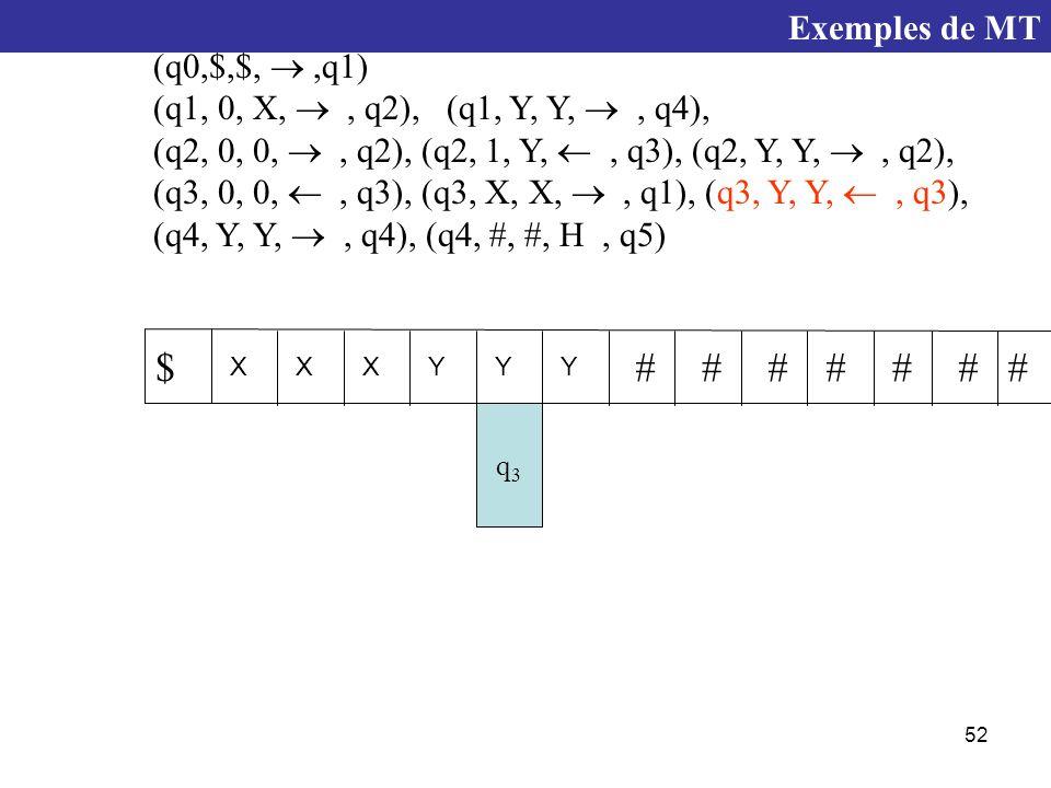 52 q3q3 XXXYYY $####### (q0,$,$, ,q1) (q1, 0, X, , q2), (q1, Y, Y, , q4), (q2, 0, 0, , q2), (q2, 1, Y, , q3), (q2, Y, Y, , q2), (q3, 0, 0, , q3), (q3, X, X, , q1), (q3, Y, Y, , q3), (q4, Y, Y, , q4), (q4, #, #, H, q5) Exemples de MT