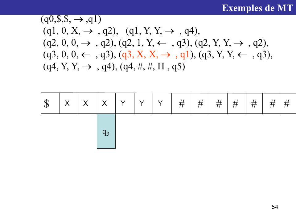 54 q3q3 XXXYYY $####### (q0,$,$, ,q1) (q1, 0, X, , q2), (q1, Y, Y, , q4), (q2, 0, 0, , q2), (q2, 1, Y, , q3), (q2, Y, Y, , q2), (q3, 0, 0, , q3), (q3, X, X, , q1), (q3, Y, Y, , q3), (q4, Y, Y, , q4), (q4, #, #, H, q5) Exemples de MT