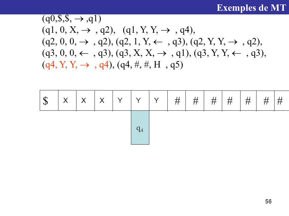 56 q4q4 XXXYYY $####### (q0,$,$, ,q1) (q1, 0, X, , q2), (q1, Y, Y, , q4), (q2, 0, 0, , q2), (q2, 1, Y, , q3), (q2, Y, Y, , q2), (q3, 0, 0, , q3), (q3, X, X, , q1), (q3, Y, Y, , q3), (q4, Y, Y, , q4), (q4, #, #, H, q5) Exemples de MT