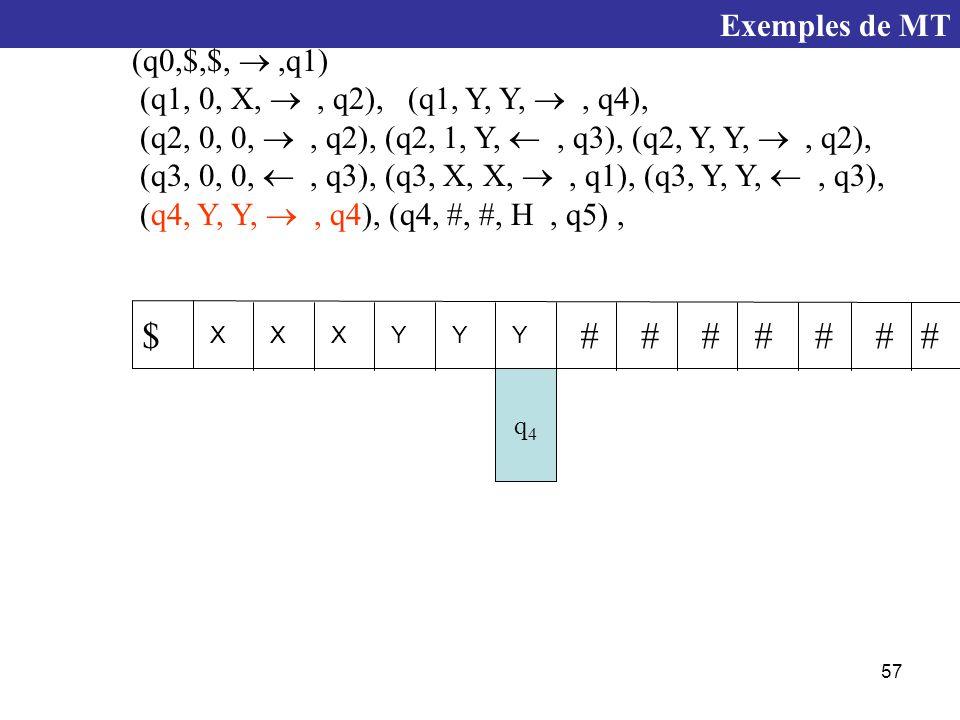 57 q4q4 XXXYYY $####### (q0,$,$, ,q1) (q1, 0, X, , q2), (q1, Y, Y, , q4), (q2, 0, 0, , q2), (q2, 1, Y, , q3), (q2, Y, Y, , q2), (q3, 0, 0, , q3), (q3, X, X, , q1), (q3, Y, Y, , q3), (q4, Y, Y, , q4), (q4, #, #, H, q5), Exemples de MT