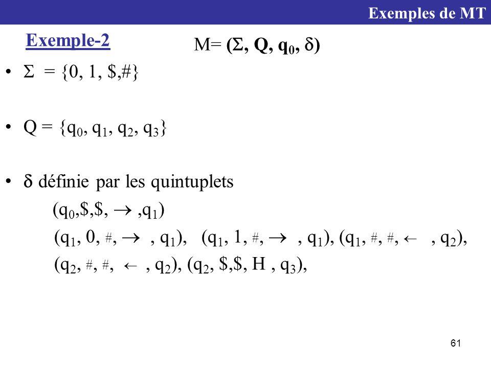 61 Exemple-2  = {0, 1, $,#} Q = {q 0, q 1, q 2, q 3 }  définie par les quintuplets (q 0,$,$, ,q 1 ) (q 1, 0, #, , q 1 ), (q 1, 1, #, , q 1 ), (q 1, #, #, , q 2 ), (q 2, #, #, , q 2 ), (q 2, $,$, H, q 3 ), M= ( , Q, q 0,  ) Exemples de MT