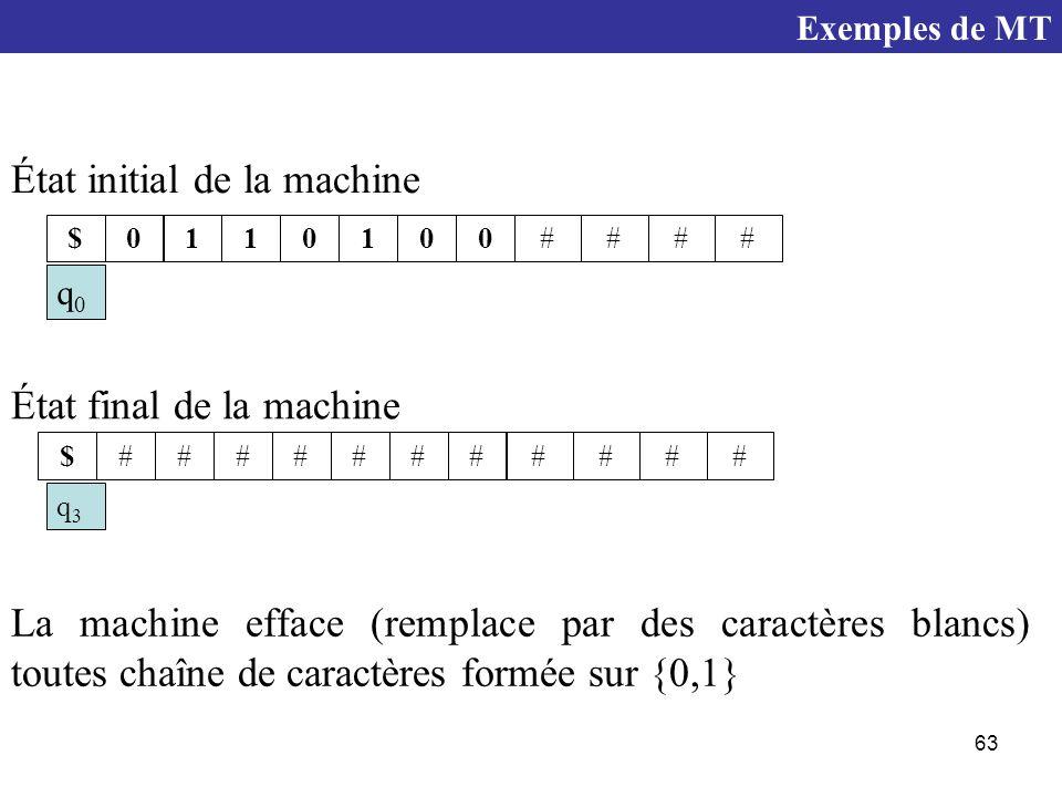 63 Exemples de MT 1110000$#### q0q0 #######$#### q3q3 État initial de la machine État final de la machine La machine efface (remplace par des caractères blancs) toutes chaîne de caractères formée sur {0,1}