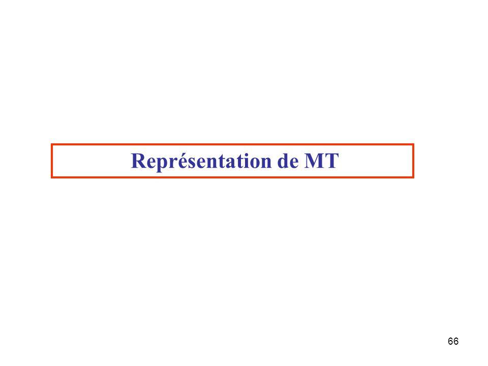 66 Représentation de MT