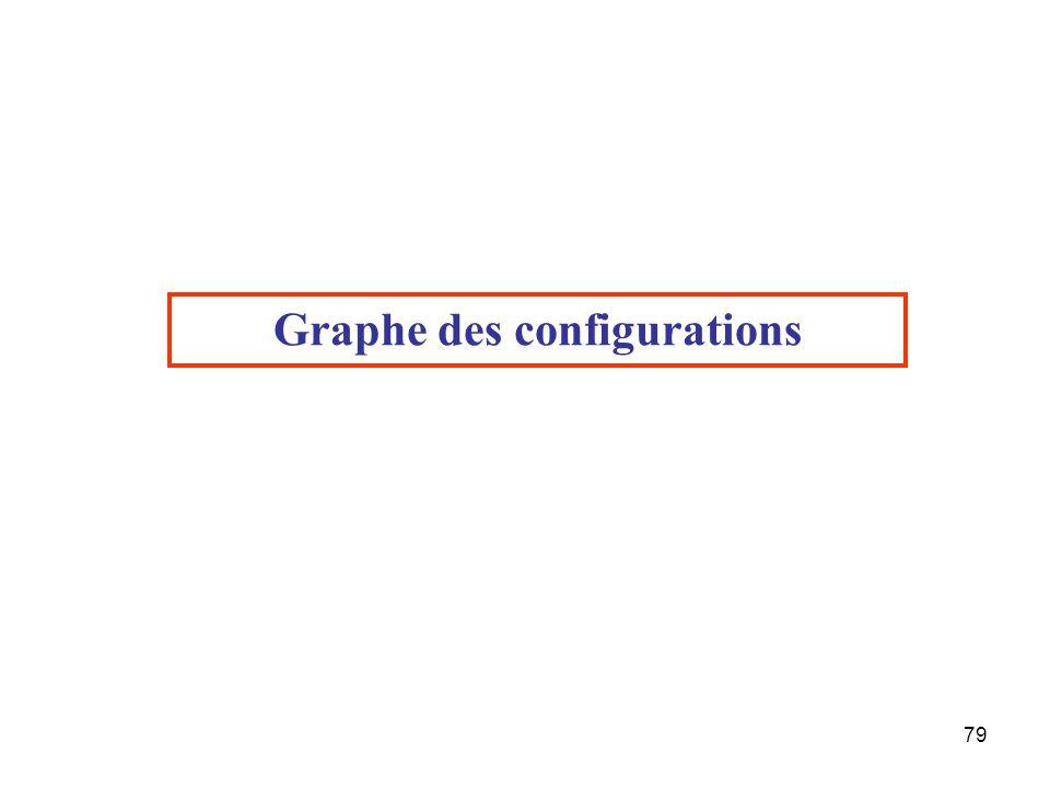79 Graphe des configurations