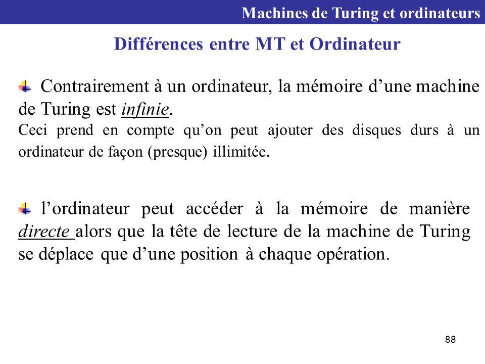 88 Contrairement à un ordinateur, la mémoire d'une machine de Turing est infinie.
