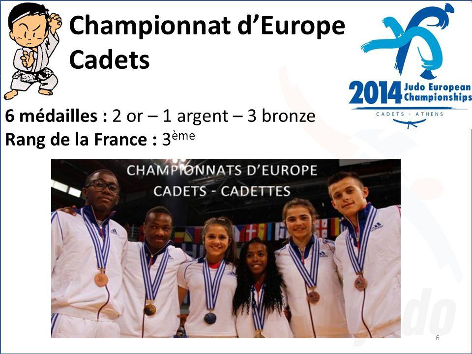 7 Championnat d'europe kata 24 au 25 mai – Lignano (Italie) Championnat d'Europe Vétéran 26/29 juin – Prague –(Tchéquie) 12 médailles d'or 7 médailles d'argent 20 médailles de bronze Rang de la France 3 ème Equipe de France jujitsu Europe Juniors et Aspirants 24/25 mai – Lund (Suède) 2 médailles d' or 3 médailles argent 7 médailles de bronze Europe juniors et Aspirants Féminines 2 médailles d' or 1 médaille d'argent 8 médailles 6 en argent 2 en bronze