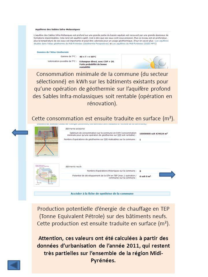 Consommation minimale de la commune (du secteur sélectionné) en kWh sur les bâtiments existants pour qu'une opération de géothermie sur l'aquifère pro