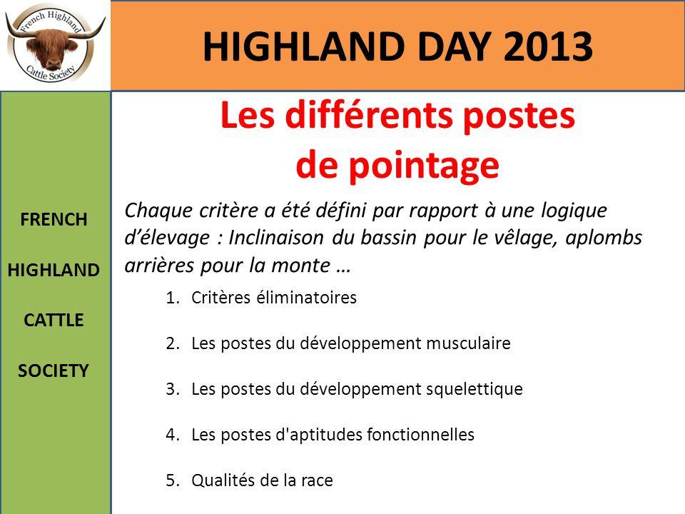 Les différents postes de pointage HIGHLAND DAY 2013 FRENCH HIGHLAND CATTLE SOCIETY 1.Critères éliminatoires 2.Les postes du développement musculaire 3
