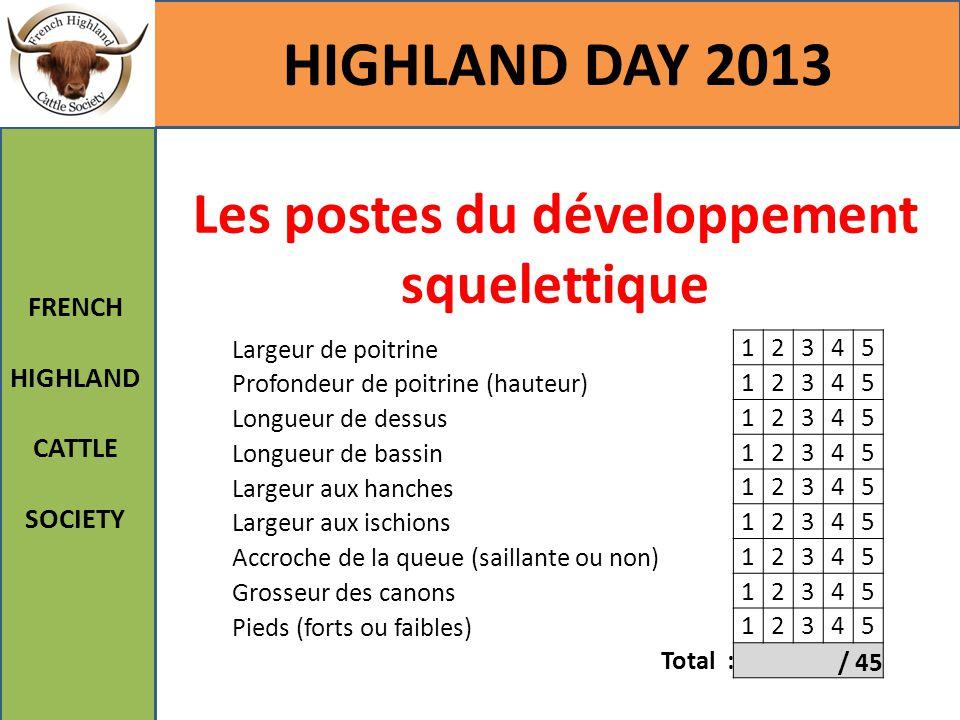 Les postes du développement squelettique HIGHLAND DAY 2013 FRENCH HIGHLAND CATTLE SOCIETY Largeur de poitrine 12345 Profondeur de poitrine (hauteur) 1