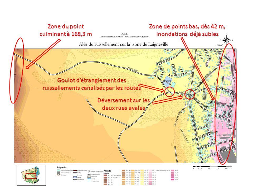 Goulot d'étranglement des ruissellements canalisés par les routes Déversement sur les deux rues avales Zone du point culminant à 168,3 m Zone de point