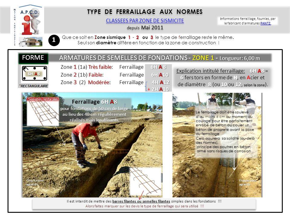ARMATURES DE SEMELLES DE FONDATIONS - ZONE 1 - Longueur: 6,00 m 6H A8 FORME Ferraillage centré pour avoir un enrobage de béton similaire de 7,5 cm, de chaque coté, au lieu des 2,5 cm* lorsque la fondation ne mesure que 40 cm de large.