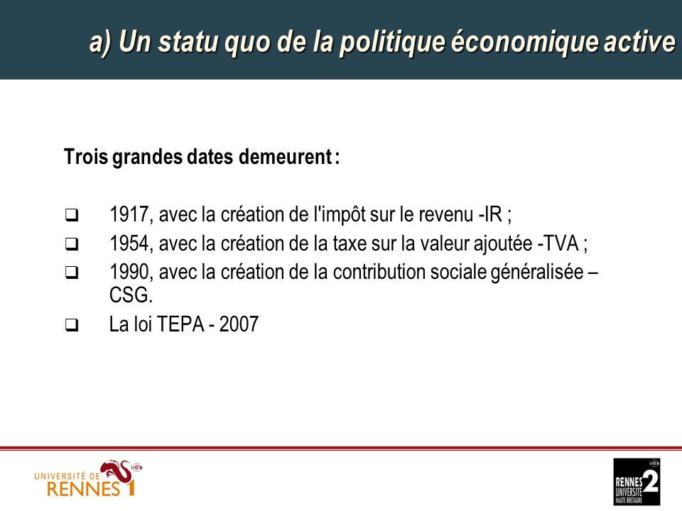 a) Un statu quo de la politique économique active Trois grandes dates demeurent :  1917, avec la création de l impôt sur le revenu -IR ;  1954, avec la création de la taxe sur la valeur ajoutée -TVA ;  1990, avec la création de la contribution sociale généralisée – CSG.