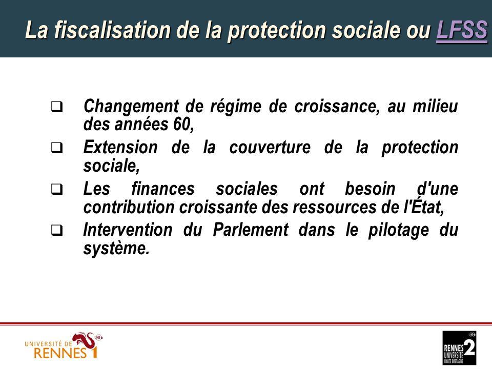 La fiscalisation de la protection sociale ou LFSS LFSS  Changement de régime de croissance, au milieu des années 60,  Extension de la couverture de la protection sociale,  Les finances sociales ont besoin d une contribution croissante des ressources de l État,  Intervention du Parlement dans le pilotage du système.