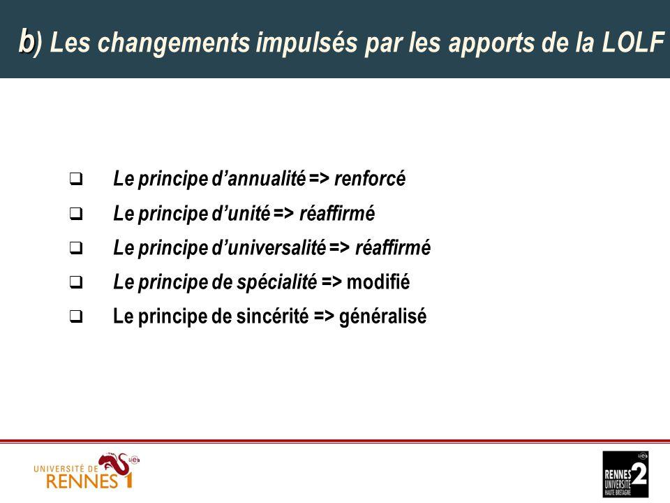 b b ) Les changements impulsés par les apports de la LOLF  Le principe d'annualité => renforcé  Le principe d'unité => réaffirmé  Le principe d'universalité => réaffirmé  Le principe de spécialité => modifié  Le principe de sincérité => généralisé