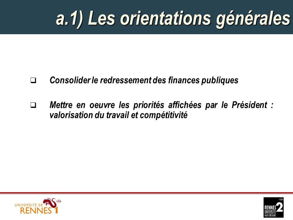 a.1) Les orientations générales  Consolider le redressement des finances publiques  Mettre en oeuvre les priorités affichées par le Président : valorisation du travail et compétitivité