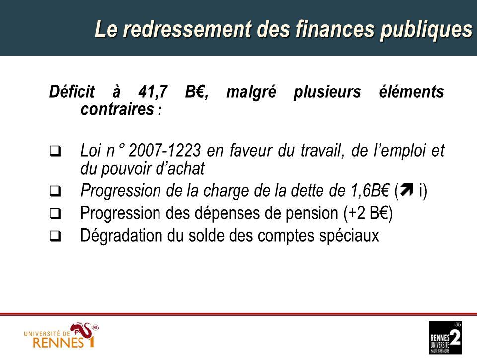 Le redressement des finances publiques Déficit à 41,7 B€, malgré plusieurs éléments contraires :  Loi n° 2007-1223 en faveur du travail, de l'emploi et du pouvoir d'achat  Progression de la charge de la dette de 1,6B€ (  i)  Progression des dépenses de pension (+2 B€)  Dégradation du solde des comptes spéciaux