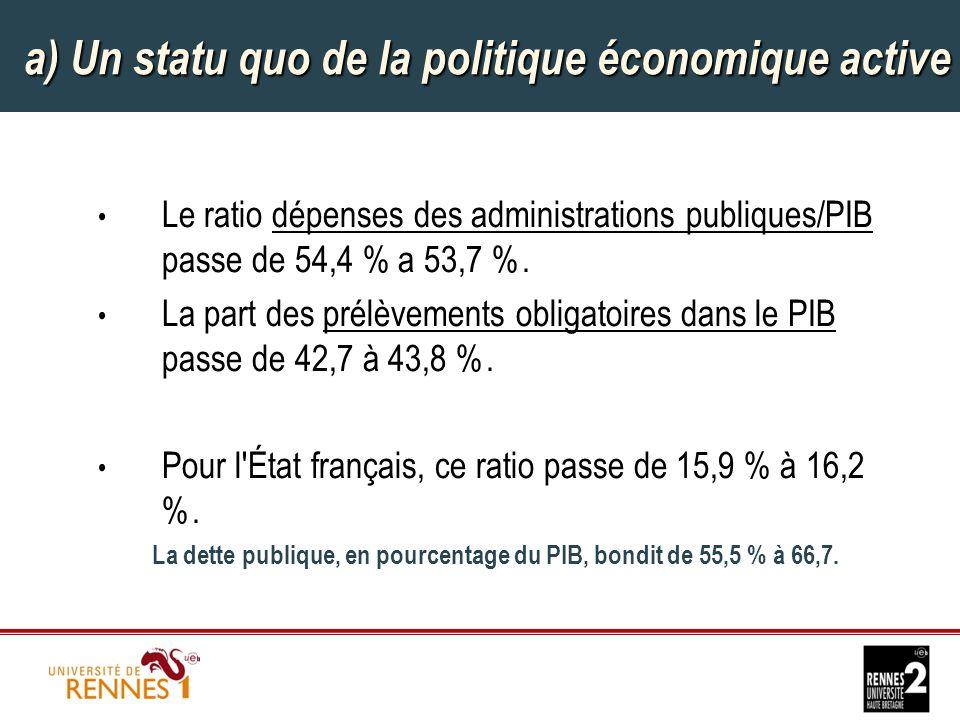 a) Un statu quo de la politique économique active Le ratio dépenses des administrations publiques/PIB passe de 54,4 % a 53,7 %.