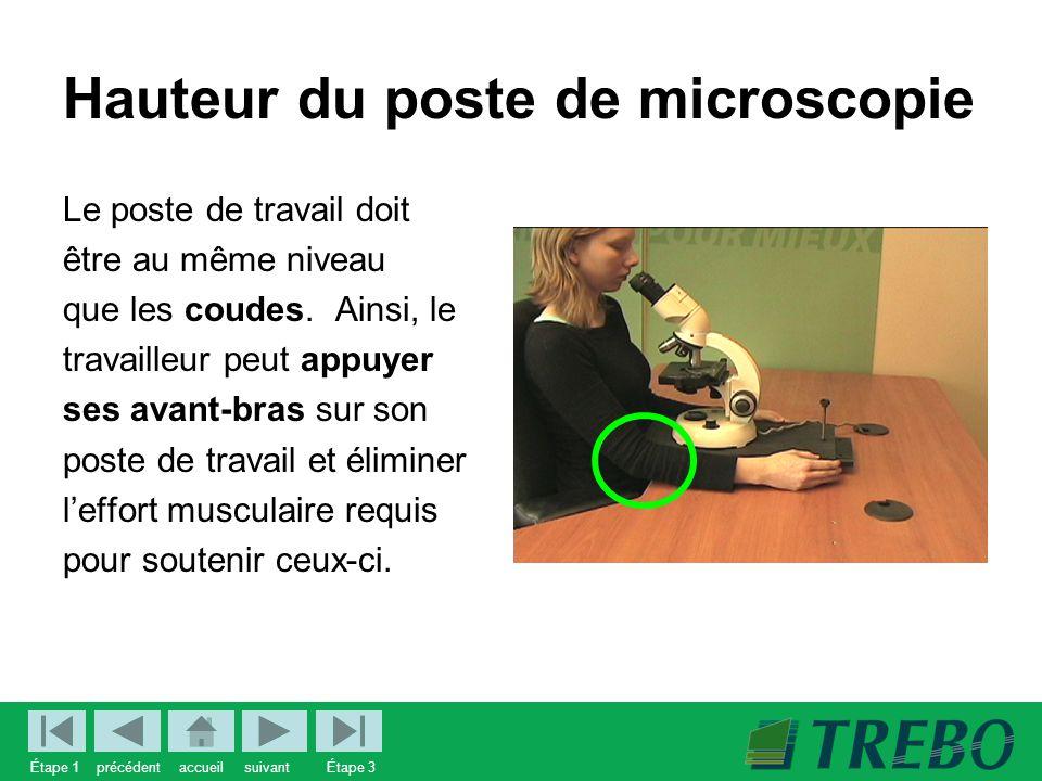 Hauteur du poste de microscopie Le poste de travail doit être au même niveau que les coudes.