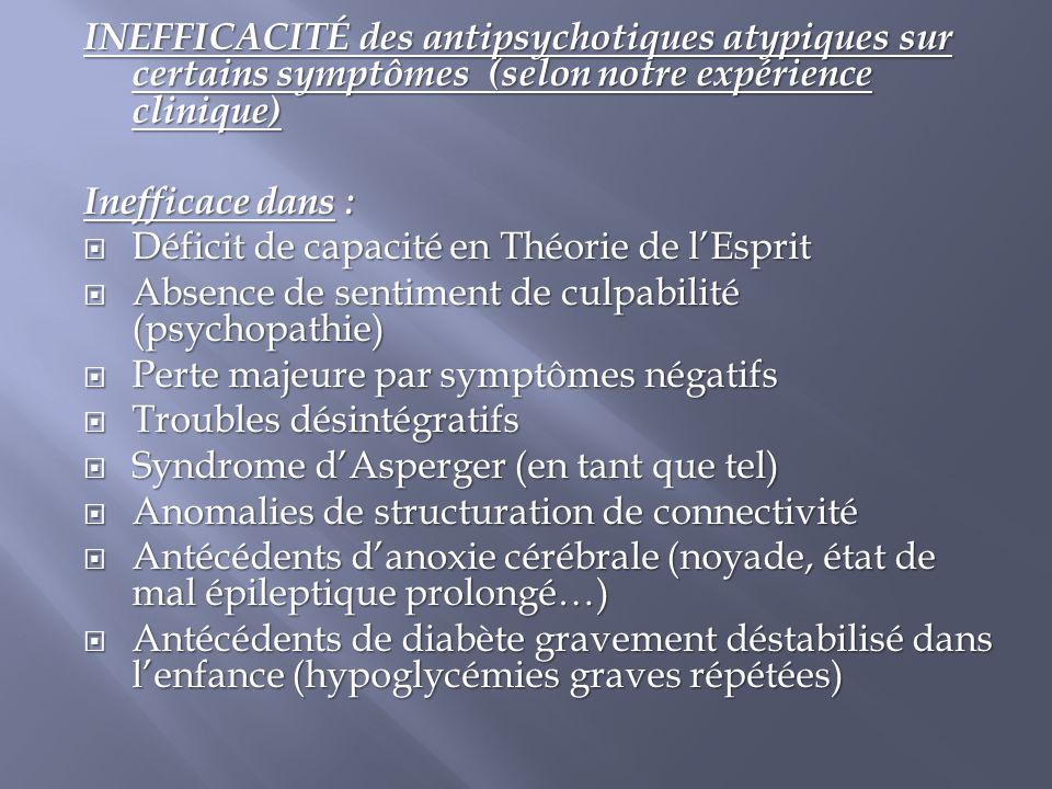 INEFFICACITÉ des antipsychotiques atypiques sur certains symptômes (selon notre expérience clinique) Inefficace dans :  Déficit de capacité en Théori