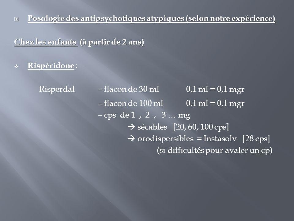  Posologie des antipsychotiques atypiques (selon notre expérience) Chez les enfants (à partir de 2 ans)  Rispéridone : Risperdal – flacon de 30 ml 0