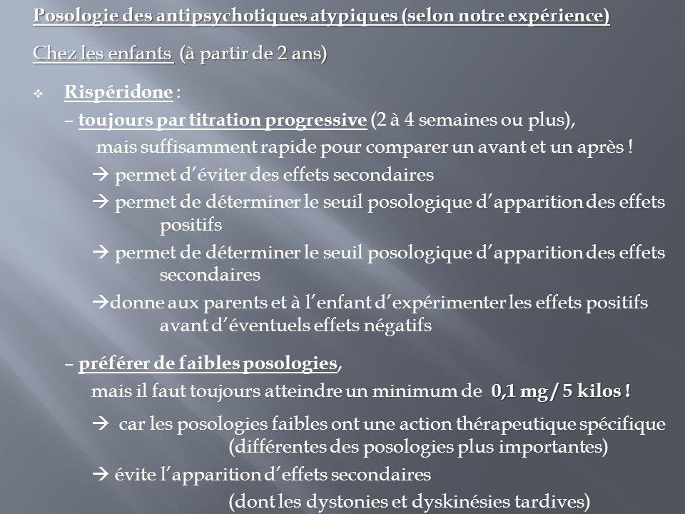 Posologie des antipsychotiques atypiques (selon notre expérience) Chez les enfants (à partir de 2 ans)  Rispéridone : – toujours par titration progre