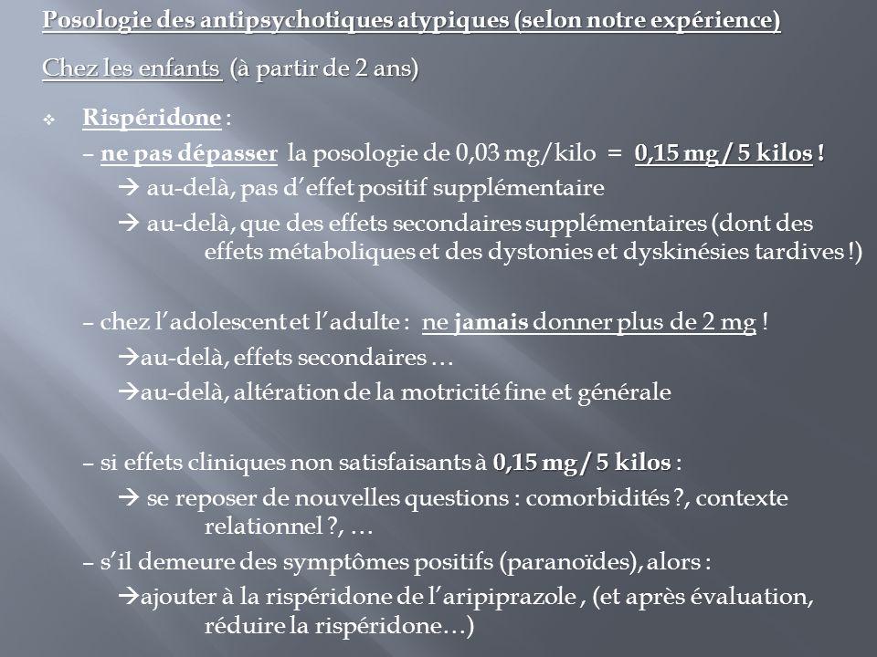 Posologie des antipsychotiques atypiques (selon notre expérience) Chez les enfants (à partir de 2 ans)  Rispéridone : 0,15 mg / 5 kilos ! – ne pas dé