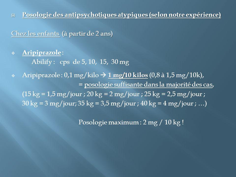 Posologie des antipsychotiques atypiques (selon notre expérience) Chez les enfants (à partir de 2 ans)  Aripiprazole : Abilify : cps de 5, 10, 15,