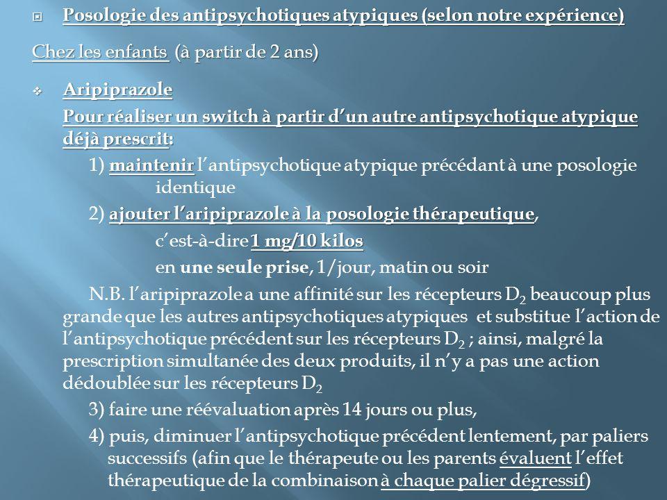  Posologie des antipsychotiques atypiques (selon notre expérience) Chez les enfants (à partir de 2 ans)  Aripiprazole Pour réaliser un switch à part