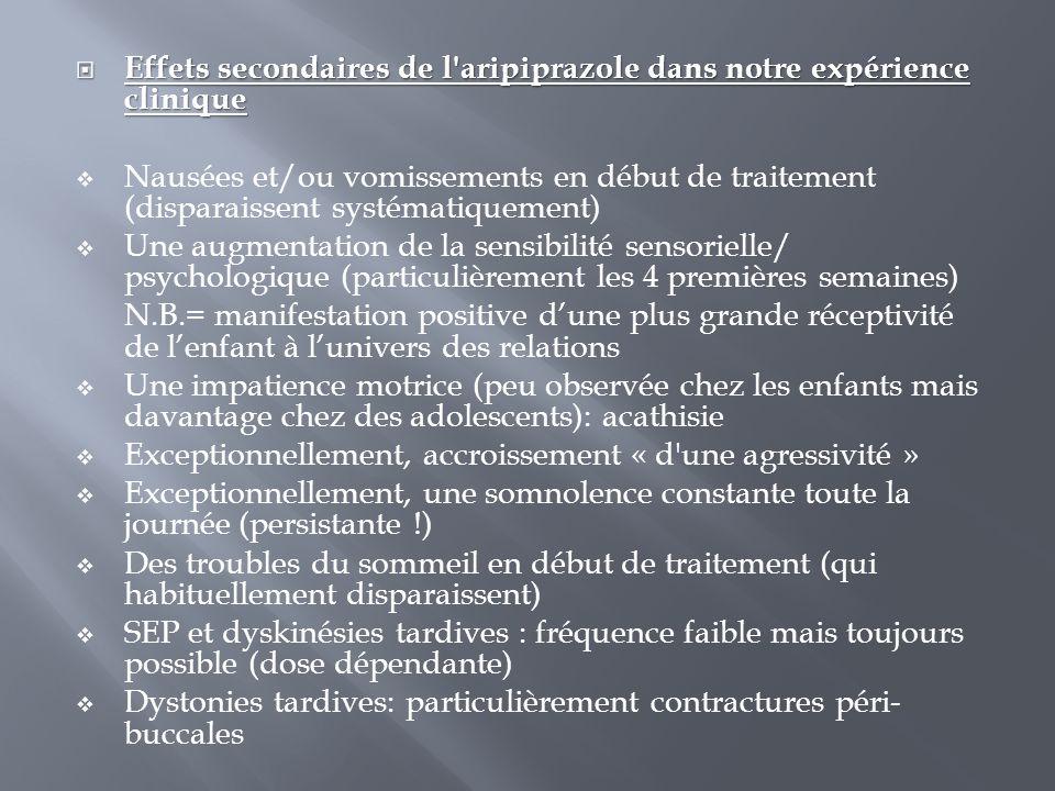  Effets secondaires de l'aripiprazole dans notre expérience clinique  Nausées et/ou vomissements en début de traitement (disparaissent systématiquem