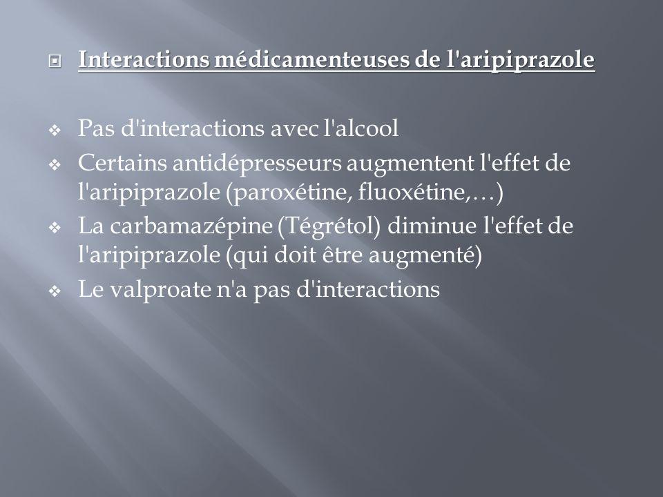  Interactions médicamenteuses de l'aripiprazole  Pas d'interactions avec l'alcool  Certains antidépresseurs augmentent l'effet de l'aripiprazole (p