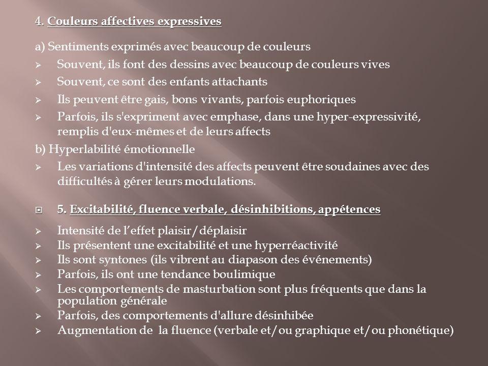 4. Couleurs affectives expressives a) Sentiments exprimés avec beaucoup de couleurs  Souvent, ils font des dessins avec beaucoup de couleurs vives 