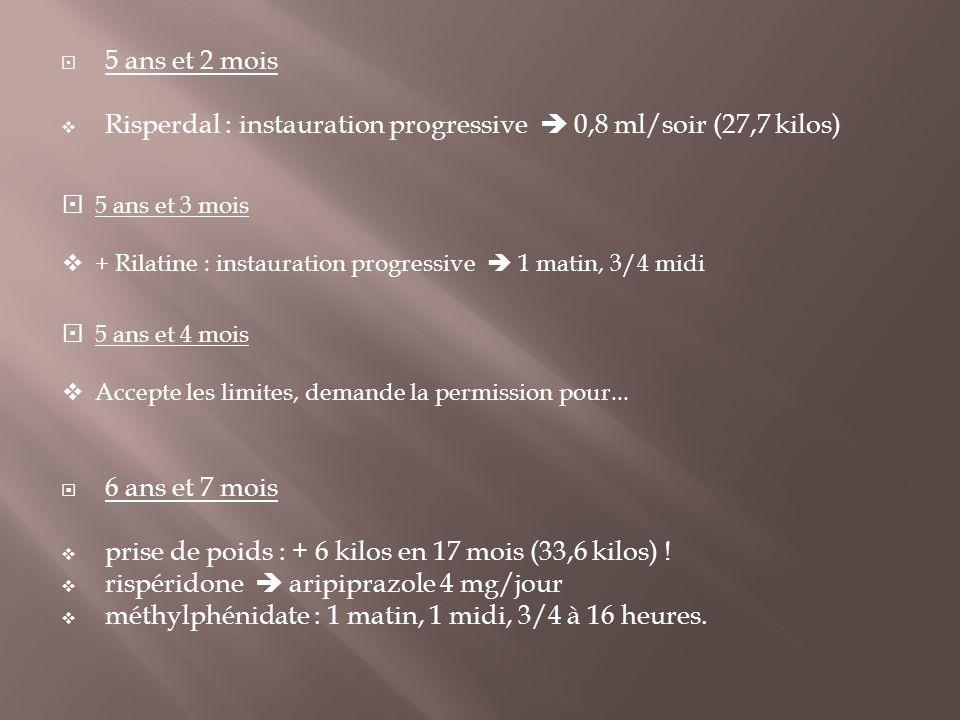  5 ans et 2 mois  Risperdal : instauration progressive  0,8 ml/soir (27,7 kilos)  6 ans et 7 mois  prise de poids : + 6 kilos en 17 mois (33,6 ki