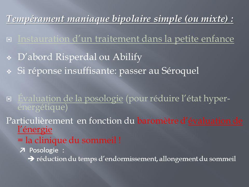Tempérament maniaque bipolaire simple (ou mixte) :  Instauration d'un traitement dans la petite enfance  D'abord Risperdal ou Abilify  Si réponse i