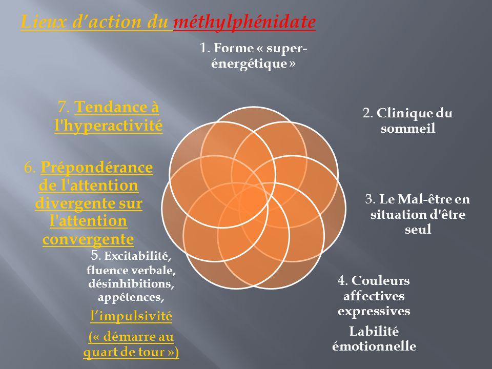 1. Forme « super- énergétique » 2. Clinique du sommeil 3. Le Mal-être en situation d'être seul 4. Couleurs affectives expressives Labilité émotionnell